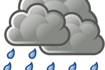ABR rain