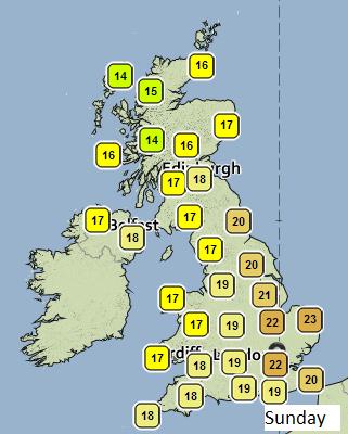 Temperature on Sunday