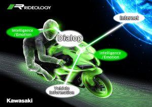 Kawasaki reveals plans for AI motorcycles