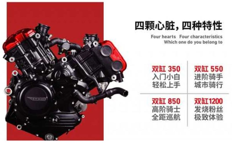 SWM new V-twin engine range