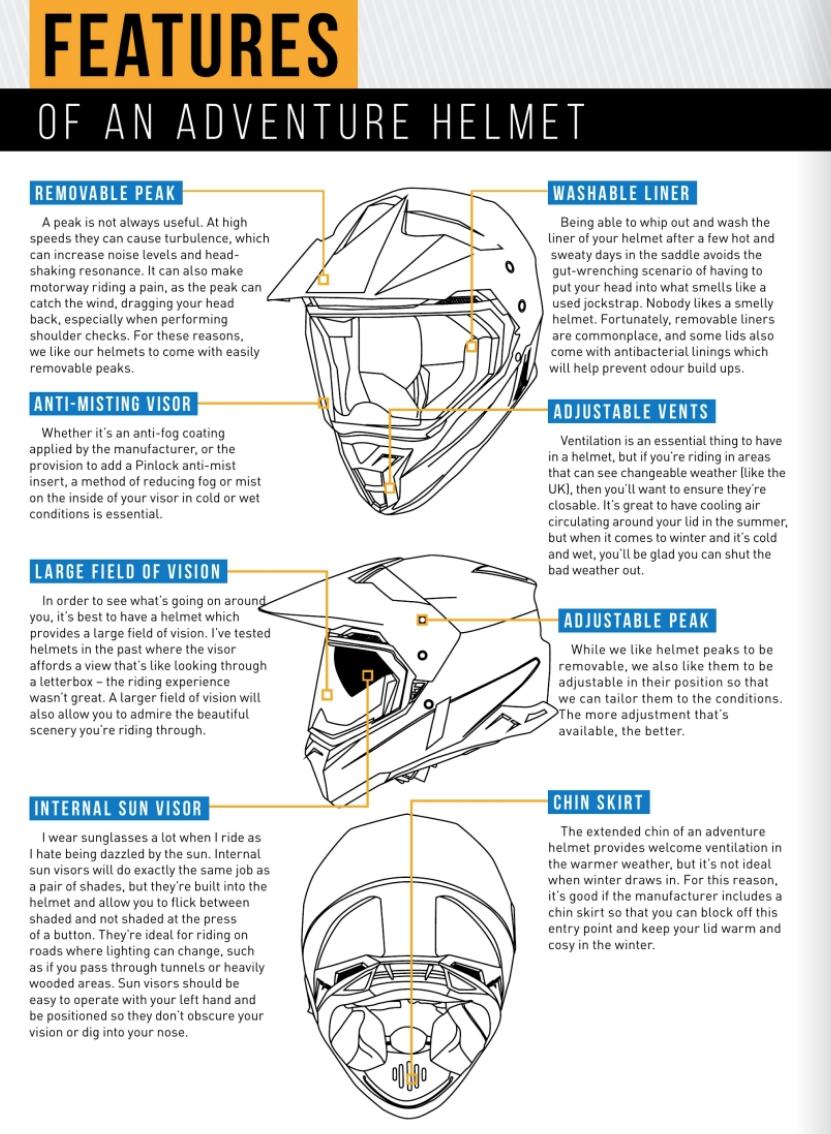 adventure helmet features