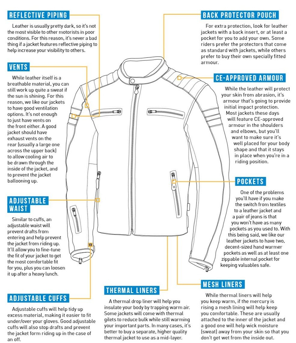 Features of a Leather jacket