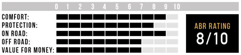 BM Rating