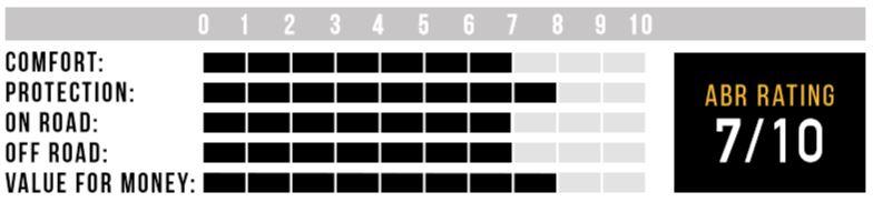 GP PRO Rating