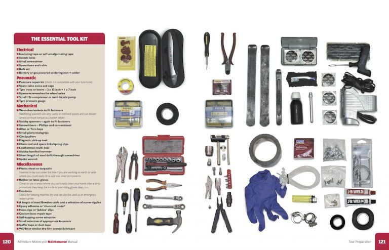 Make a travelling toolkit